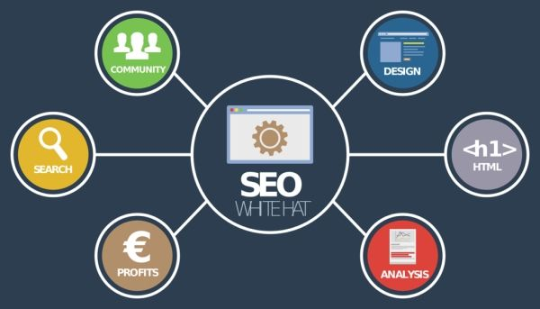 What is SEO? How easy to utilize it